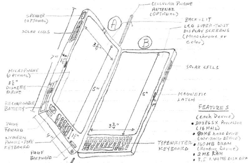 Patente de Ross