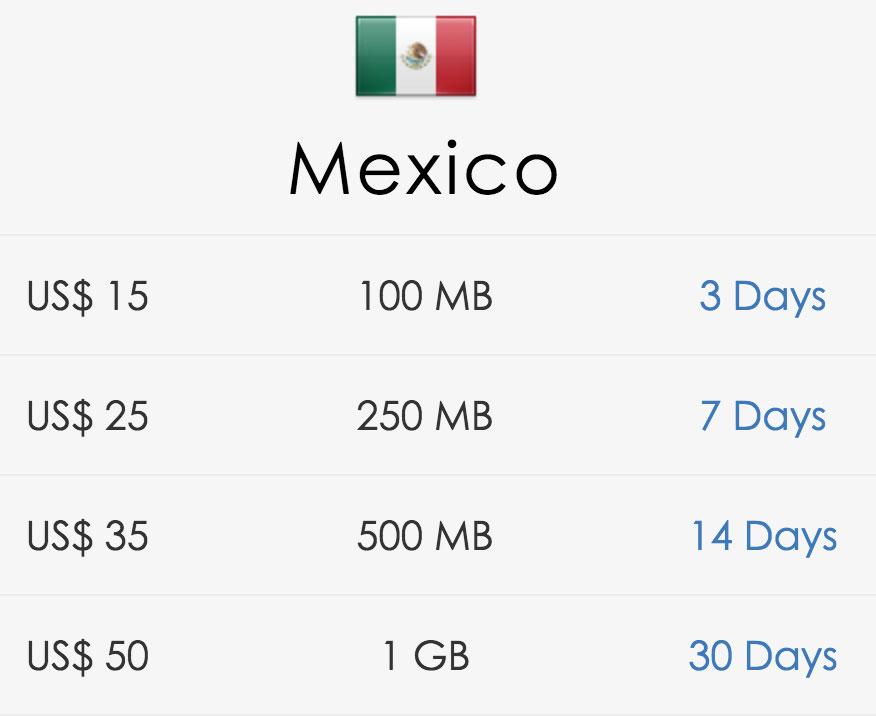 Plan de datos de GigSky para México