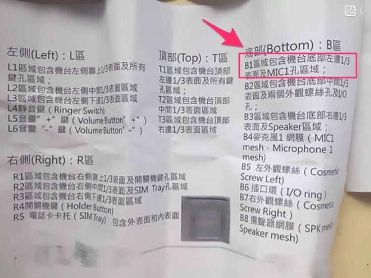 Explicación en chino de la posición del micrófono