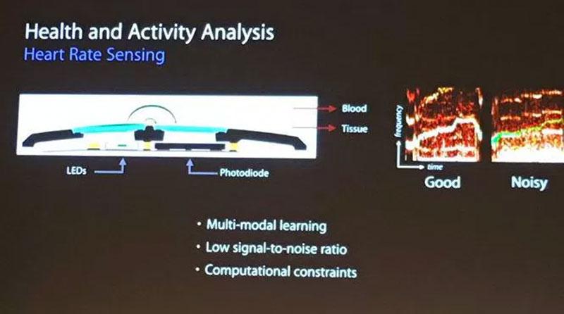 Slides de la presentación sobre Inteligencia Artificial de Apple