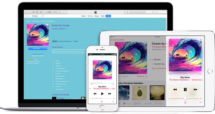 Apple Music Royalties