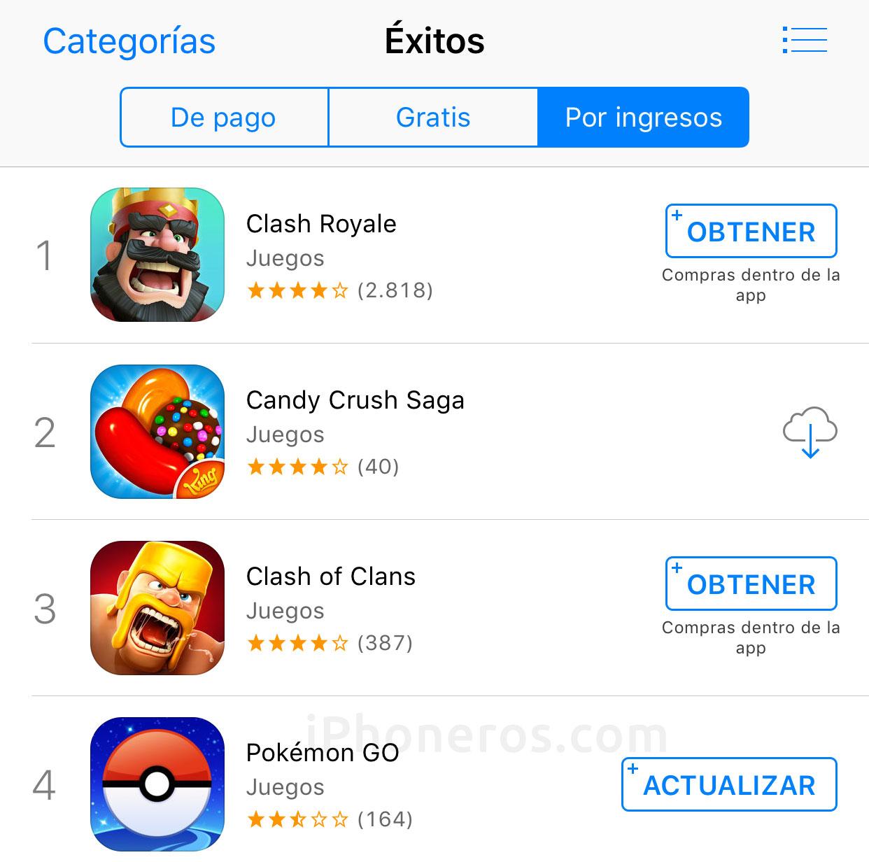 Ranking de Apps con más ingresos en la App Store Enero 2016