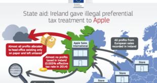 Impuestos-Irlanda-700x495