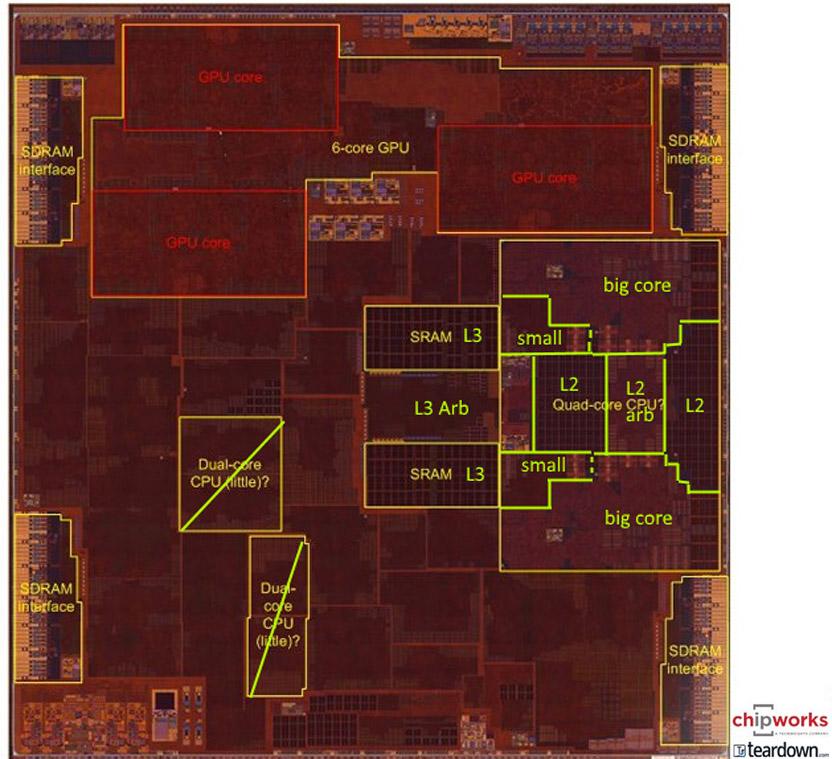 CPU A10 vista a rayos X