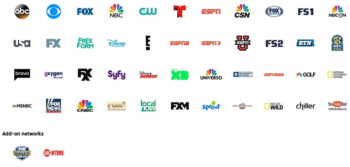 Canales de YouTube TV